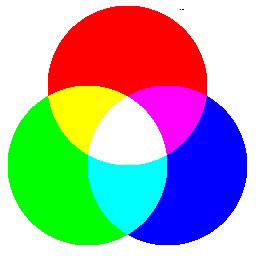 RGB color diagram, description follows